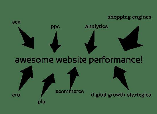 contentimize-services-in-denver-co