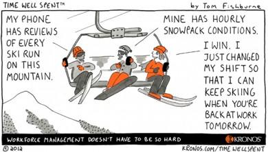 Kronos Cartoons Go Viral, Avoid Content Clutter
