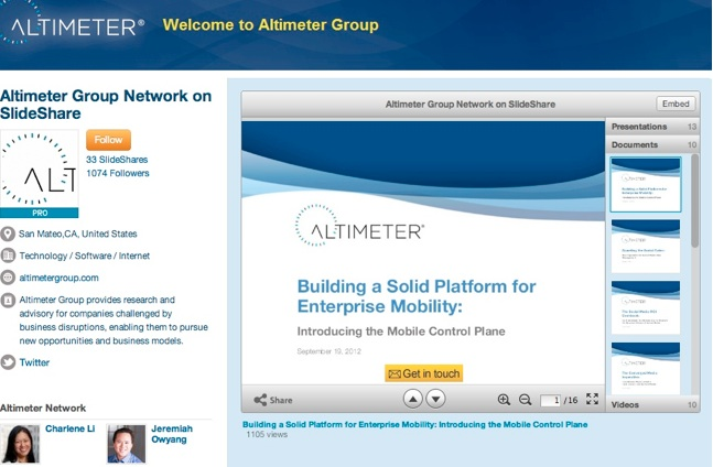 power of content marketing - altimeter, CMI