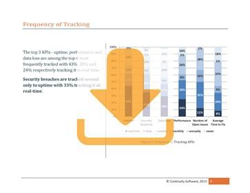 2013 ITOA survey image