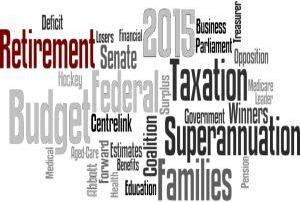 wordle puzzle featuring measures from the budget with retirement highlighted in dark red
