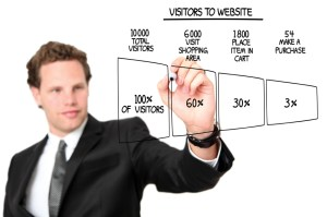man sales funnel conversions