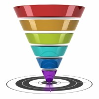 The Content Marketing Sales Funnel