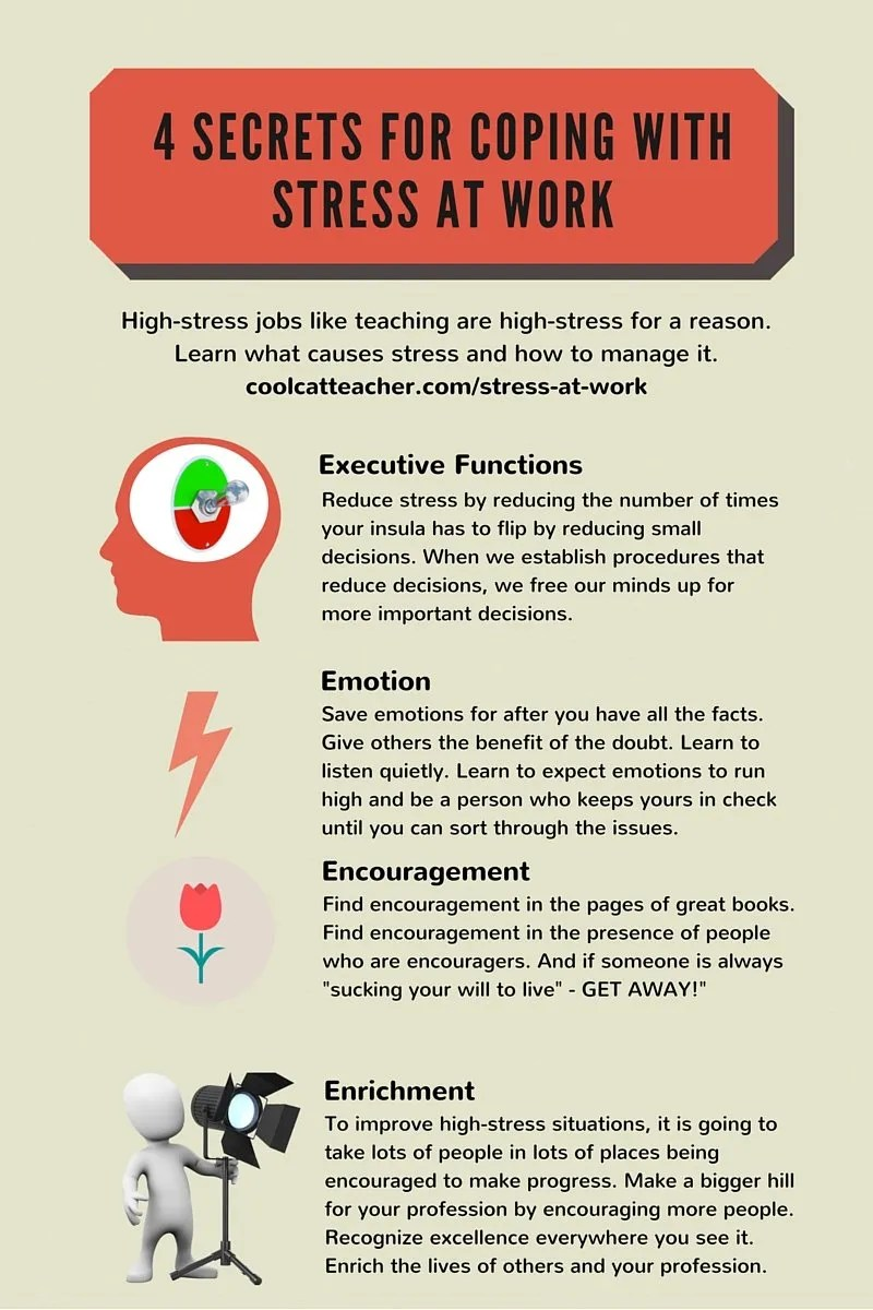How To Cope With Stress At Work - livmoore.tk
