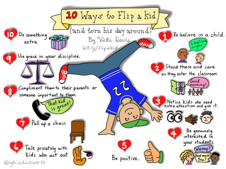 10 Ways to Flip a Kid - Sketchnote by @sylviaduckworth