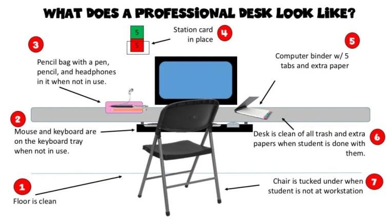 clean-computer-desk-edtech