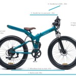 MOAR-Fatbike-Fully-Ebike-5