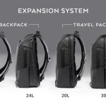 nomatic-backpack-rucksack-funktionen-travelpack-6