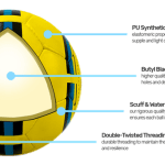dribble-up-fussball-training-software-daten-smartphone-3