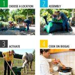 homerbiogas-biogas-anlage-für zu-hause-kochen-dünger