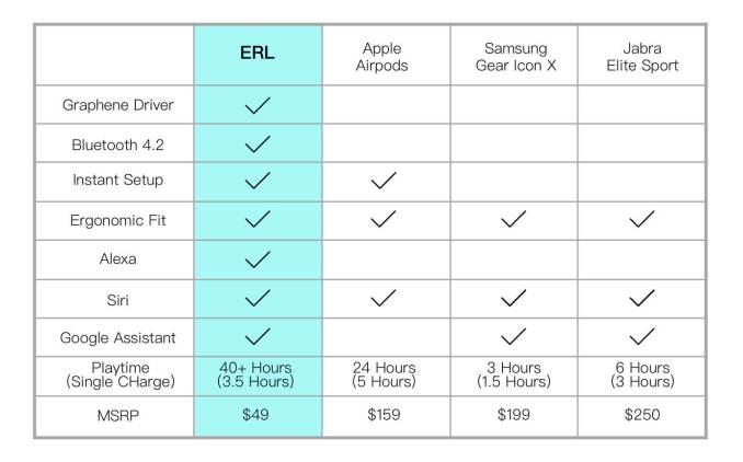 erl-bluetooth-earbuds-drahtlose-kopfhörer-airpod-alternative-6