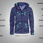 Can there be such as thing as the World's Best Travel Jacket?