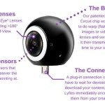LyfieEye delivers spherical 360 capture for smartphones
