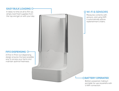 - WePlenish Java - WePlenish reveals the Java Smart Container » Coolest Gadgets