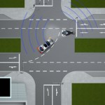 BMW car-to-x communication system might pave the way for safer roads