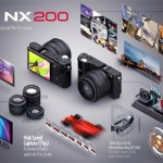 Samsung NX200 camera does a bang-up job