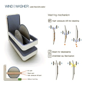 windwasher2-thumb-468x468-17717