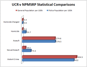 Making the Case for More Police Accountability