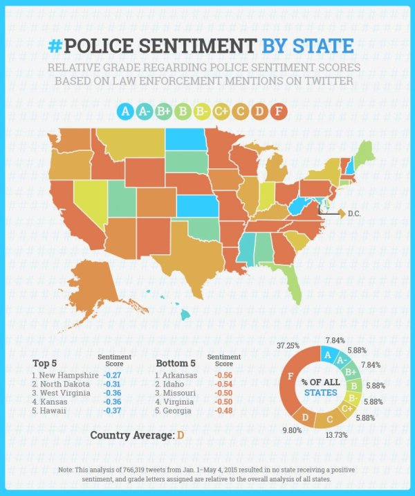 police sentiment by state