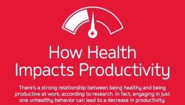 health & productivity