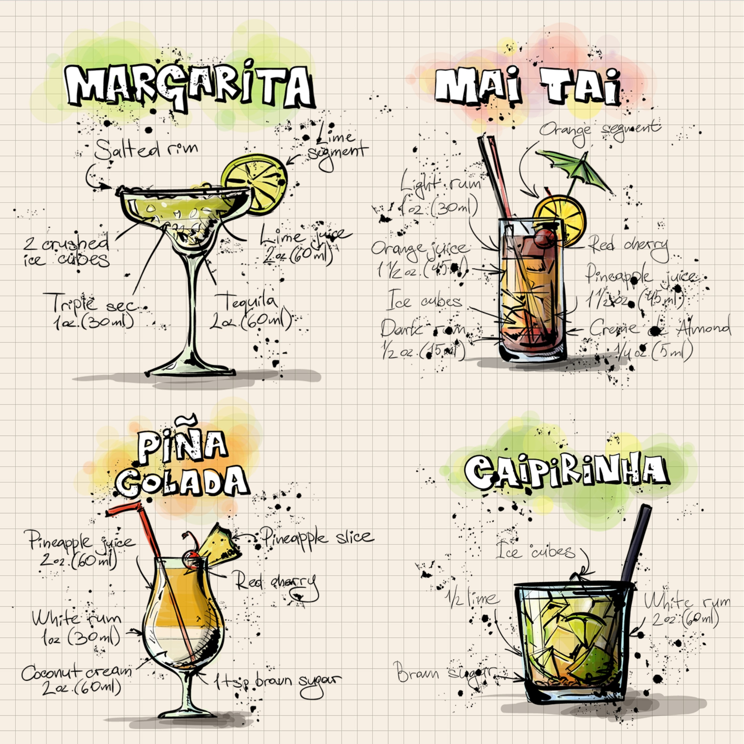 How to mix the perfect cocktail