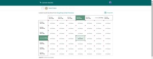 Cathay Pacific First Class Roundtrip HKD$170,430