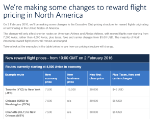 Avios Changes to Reward Flight Pricing in North America on February 2, 2016