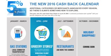 Activate Chase Freedom Second Quarter Cash Back