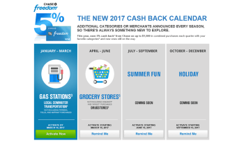 The New 2017 Calendar for Chase Freedom 5%