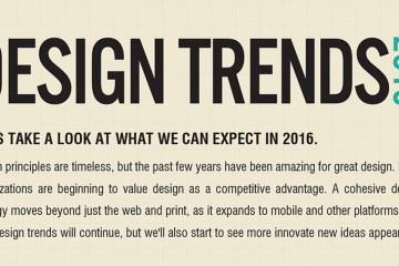 DesignTrends2016_COV_1400x700