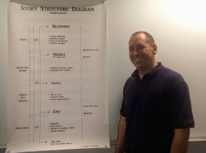 Chris standing beside a poster of his Story Structure Diagram