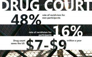justice_drug court