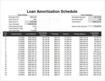 9+ Amortization Schedule Calculator Templates Free Excel, PDF