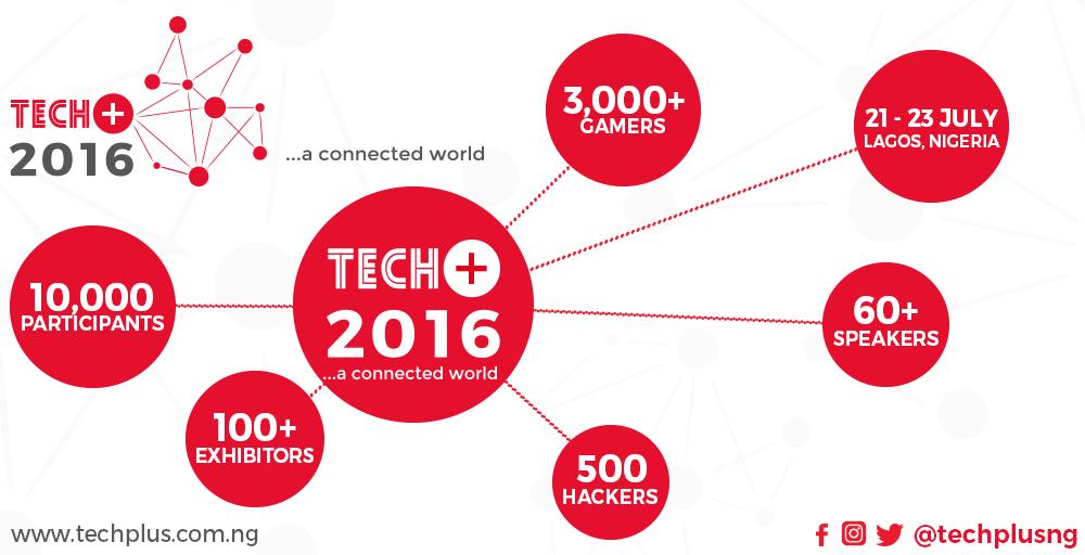 #TechPlus2016