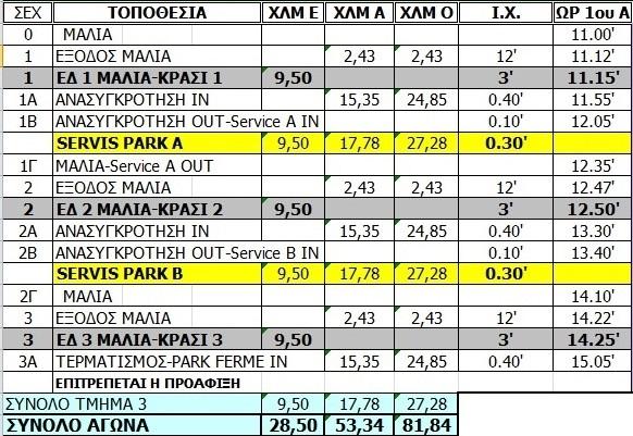 2016-rally-sprint-malia-krasi-schedule