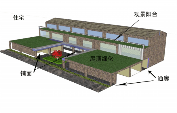 some house structure of guzhen planning