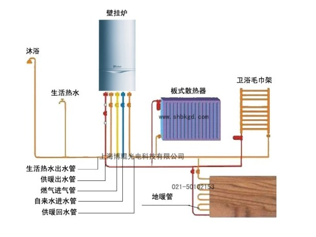 whole system of heating floor theory