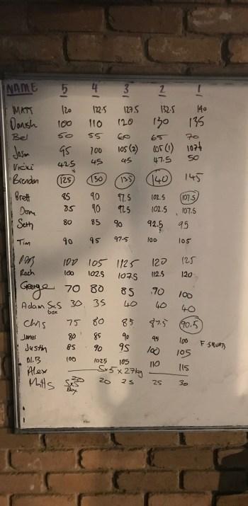 scores PM crew. 15/8/17