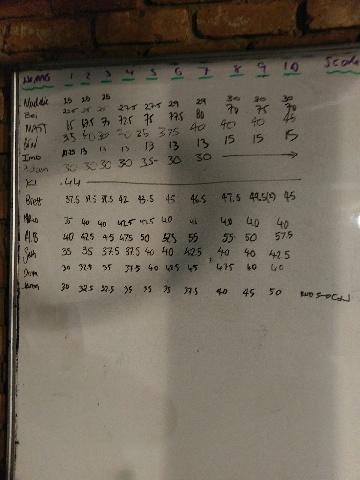 scores-2: 23/8/17