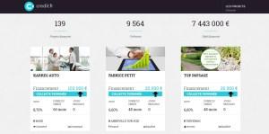 avis credit-fr menu projet