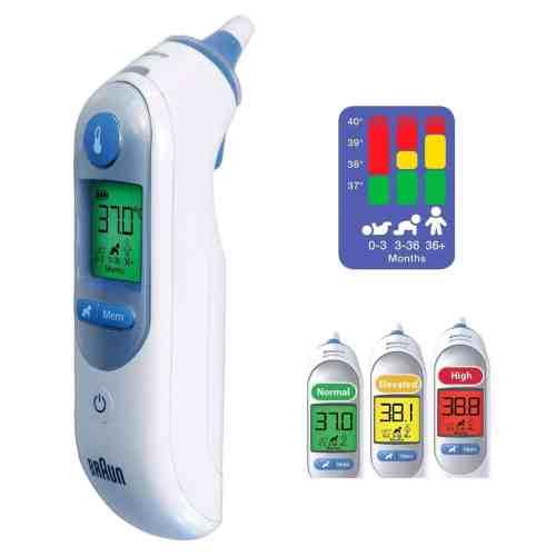 Medium Crop Of Best Baby Thermometer