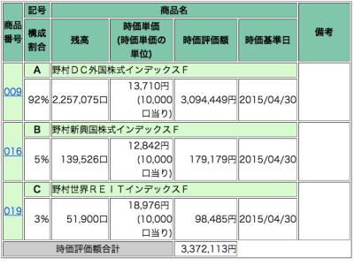 2015年4月 401k