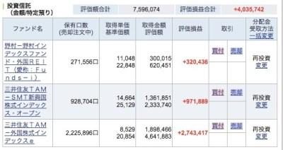2015年6月 特定口座 投資信託