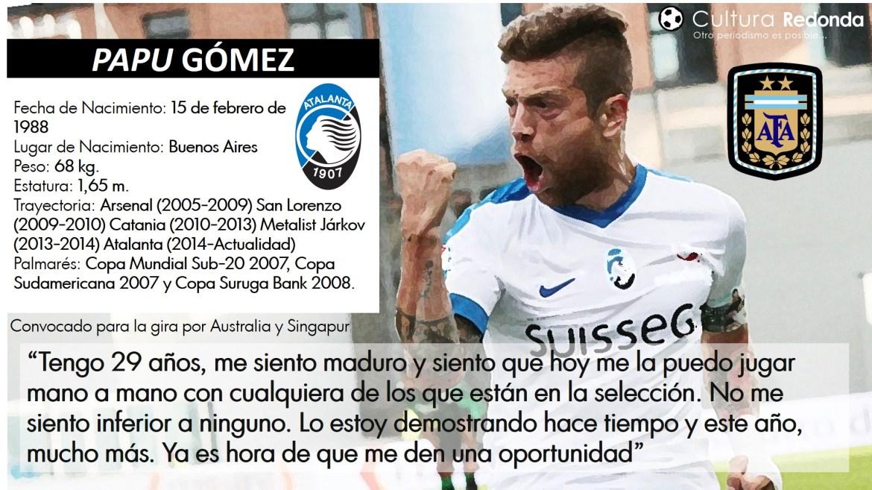 Papu Gómez