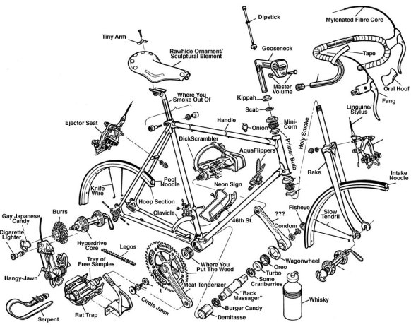 bicycle diagram joke