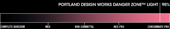 WIR: Portland Design Works Danger Zone™ - Rating