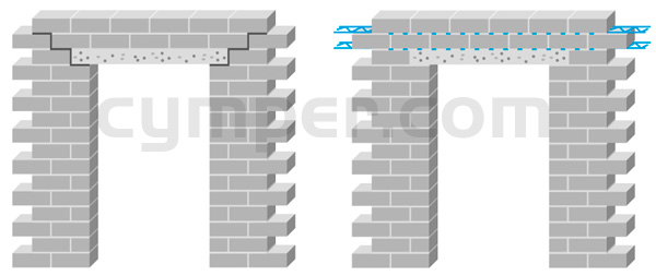 Murfor - Armadura de refuerzo para fábrica de bloques - Imagen 10