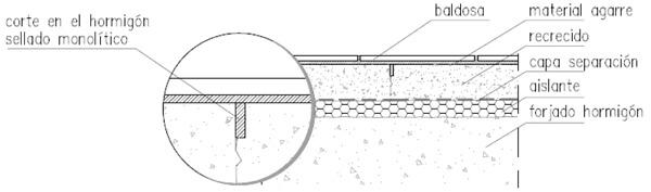Figura 11 NORMA UNE-138002
