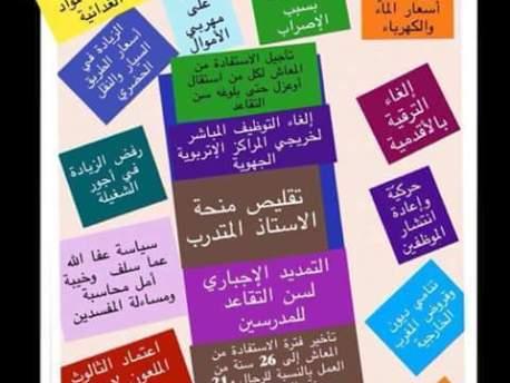 أقوى ما قاله نشطاء «حزب الفايسبوك» بالجنوب الشرقي عن الانتخابات التشريعية