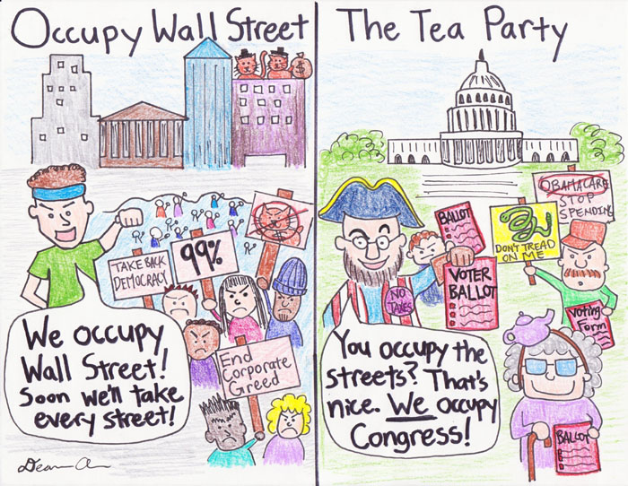 occupywallstreet vs tea party